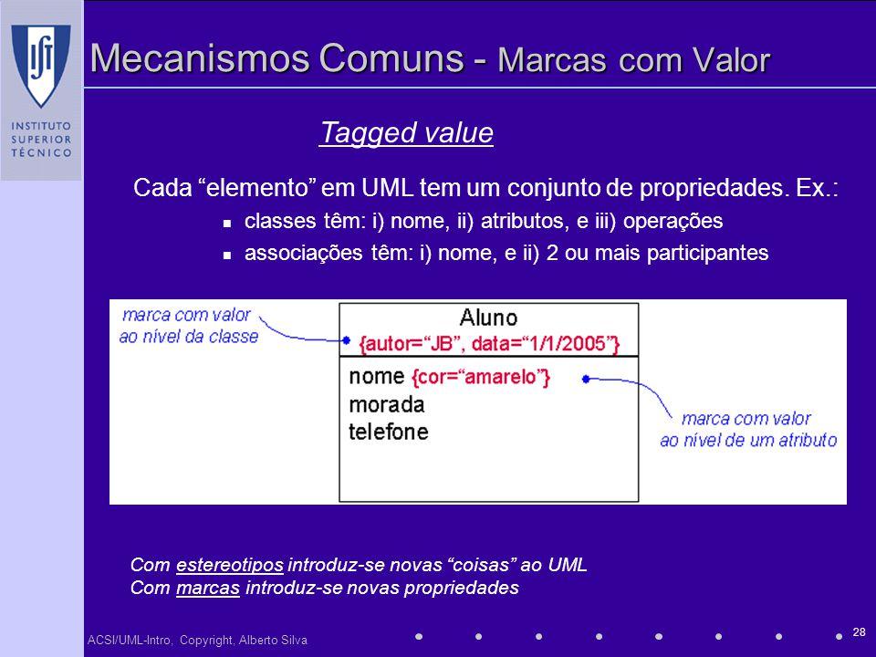 Mecanismos Comuns - Marcas com Valor