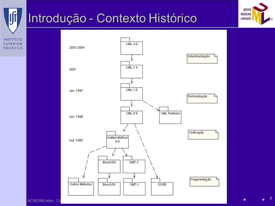 Introdução - Contexto Histórico