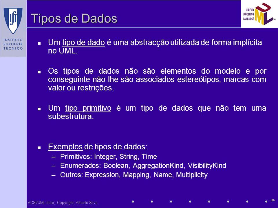 Tipos de Dados Um tipo de dado é uma abstracção utilizada de forma implícita no UML.