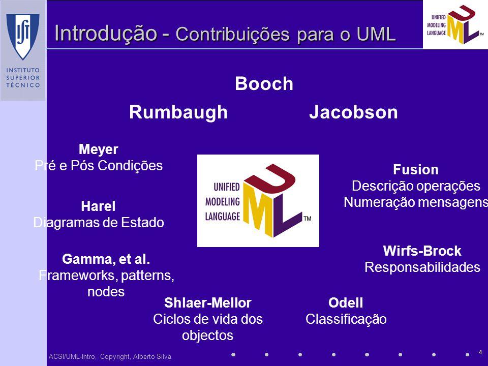 Introdução - Contribuições para o UML