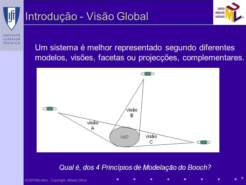 Introdução - Visão Global
