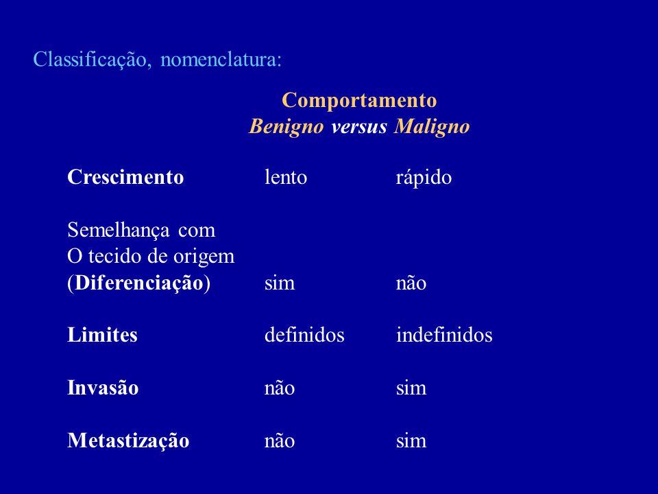 Benigno versus Maligno