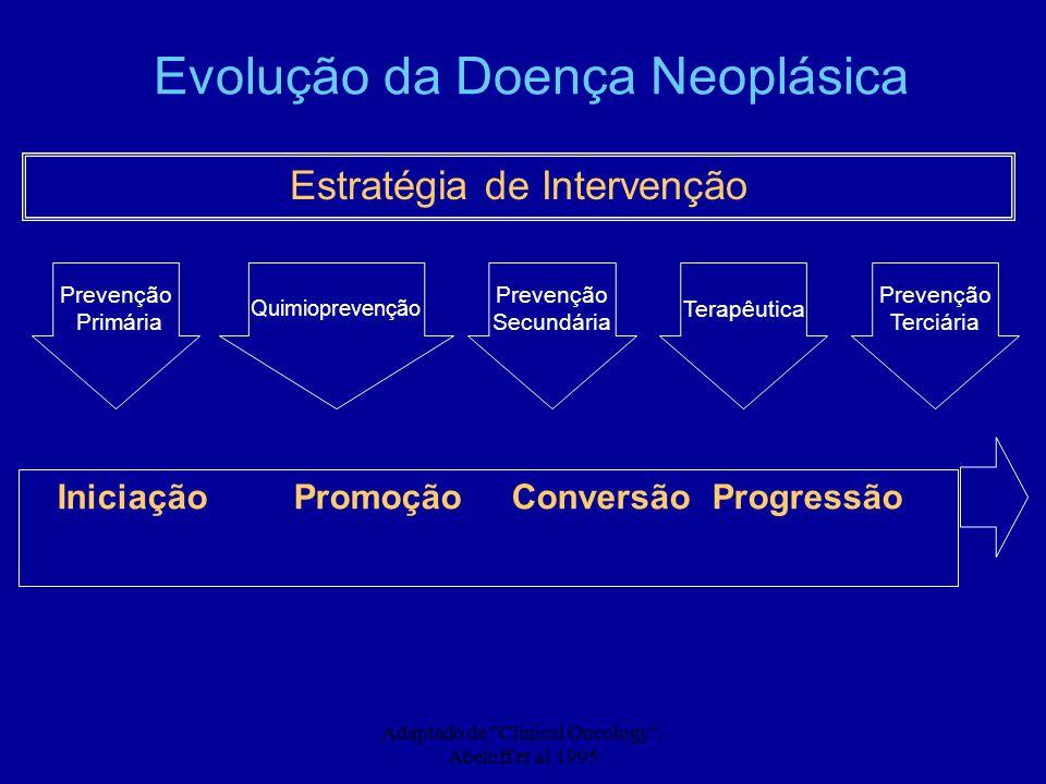 Evolução da Doença Neoplásica