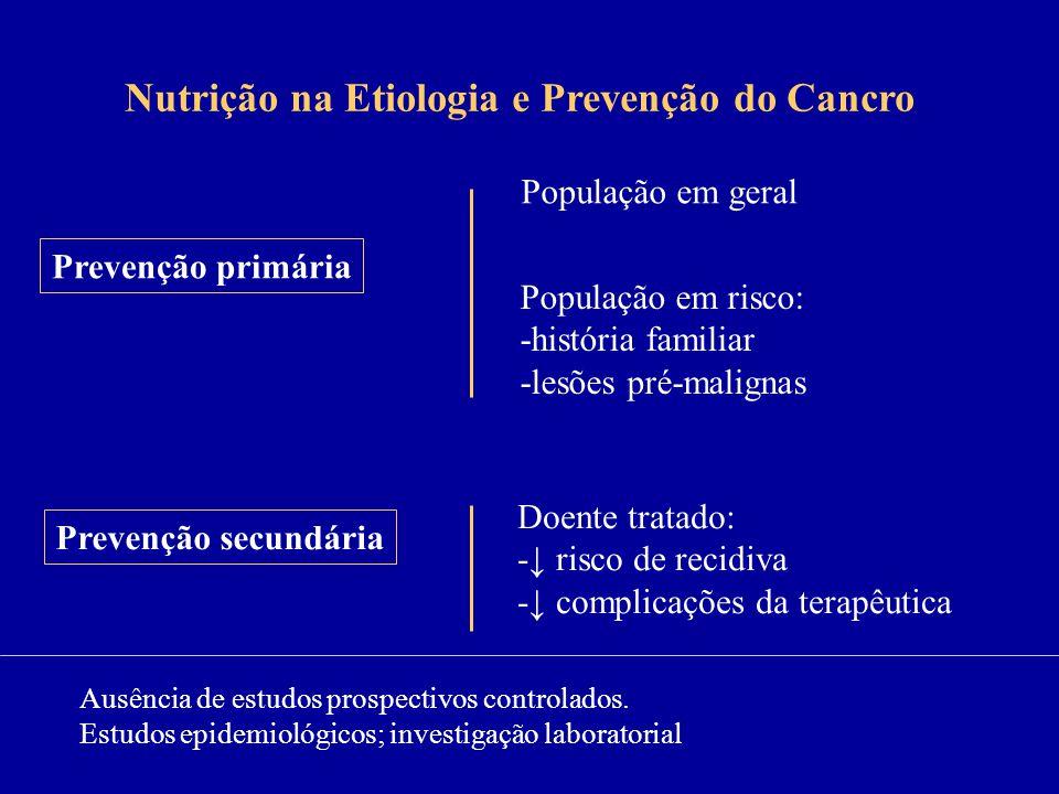 Nutrição na Etiologia e Prevenção do Cancro