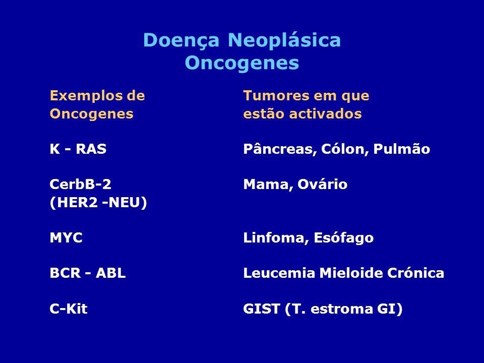 Doença Neoplásica Oncogenes