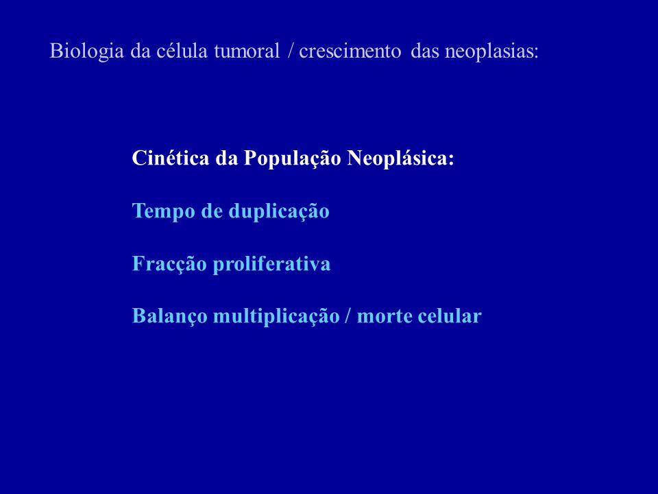 Biologia da célula tumoral / crescimento das neoplasias: