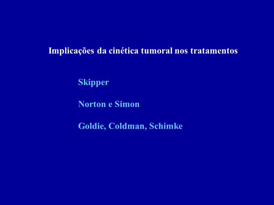 Implicações da cinética tumoral nos tratamentos