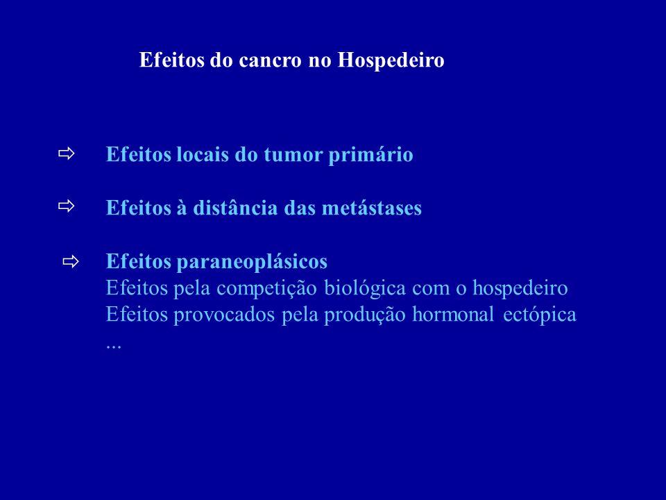 Efeitos do cancro no Hospedeiro