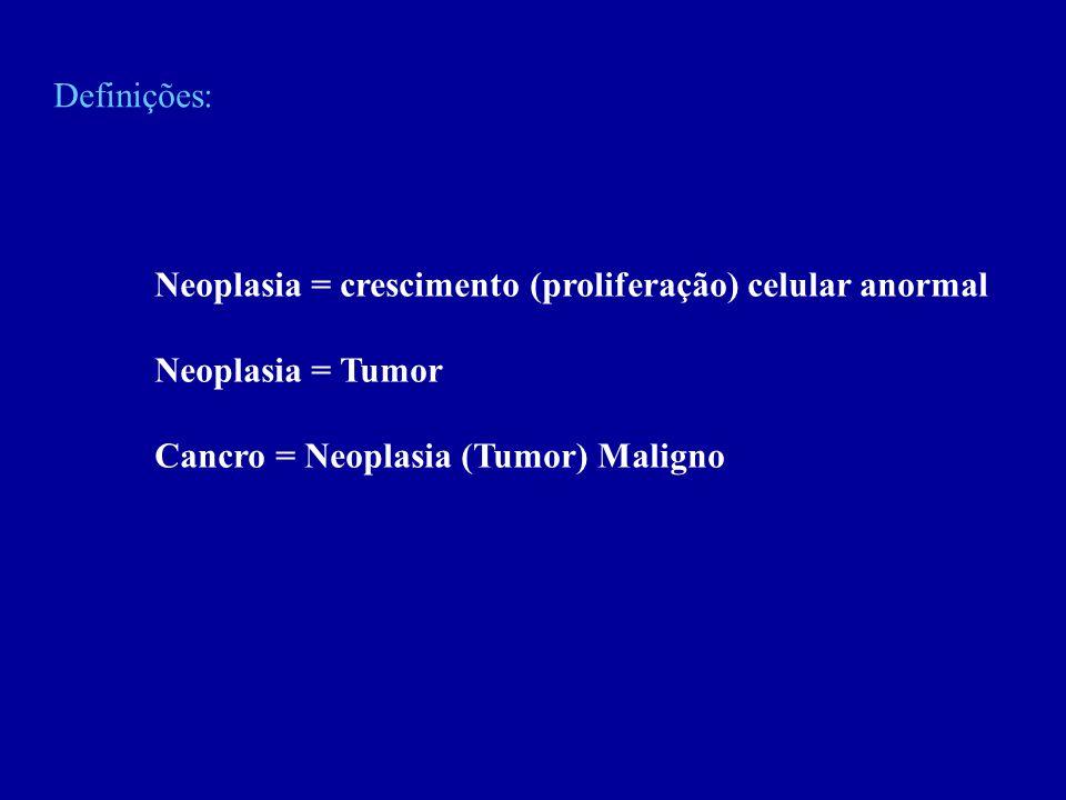 Definições: Neoplasia = crescimento (proliferação) celular anormal.