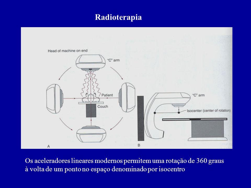 Radioterapia Os aceleradores lineares modernos permitem uma rotação de 360 graus.