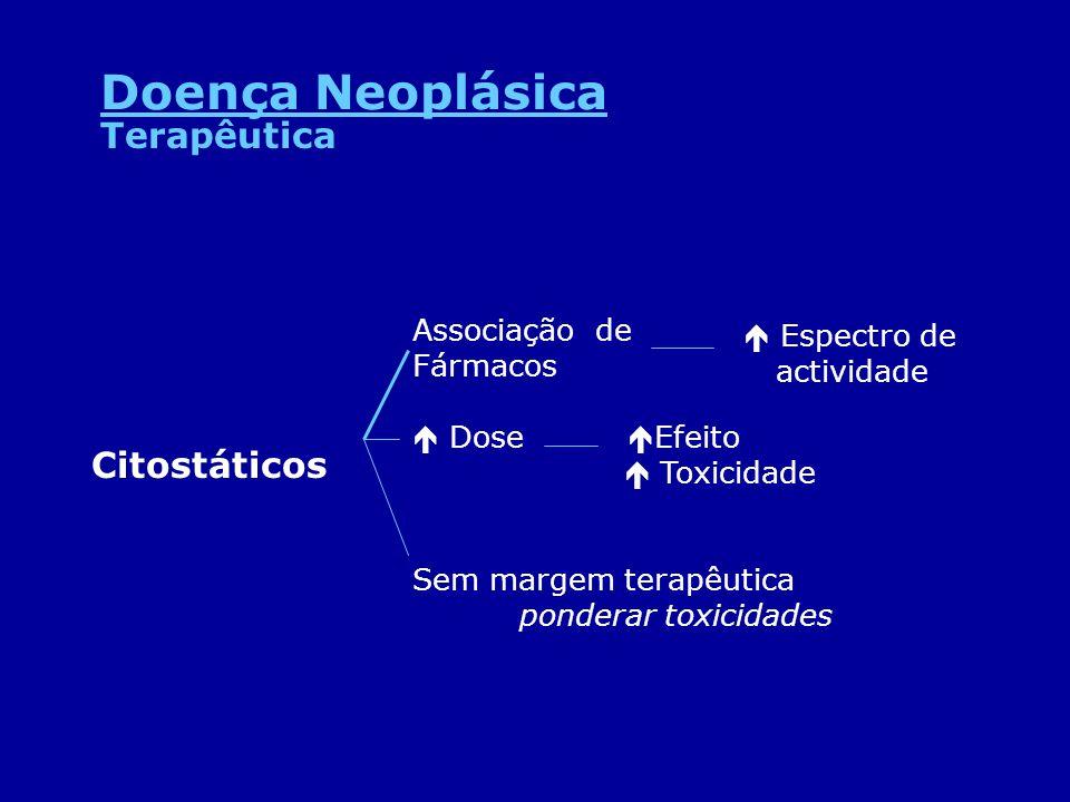 Doença Neoplásica Terapêutica Citostáticos  Espectro de Associação de