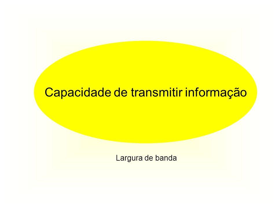 Capacidade de transmitir informação