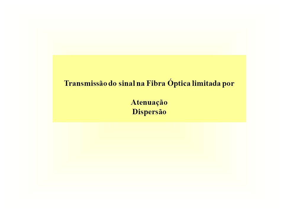 Transmissão do sinal na Fibra Óptica limitada por