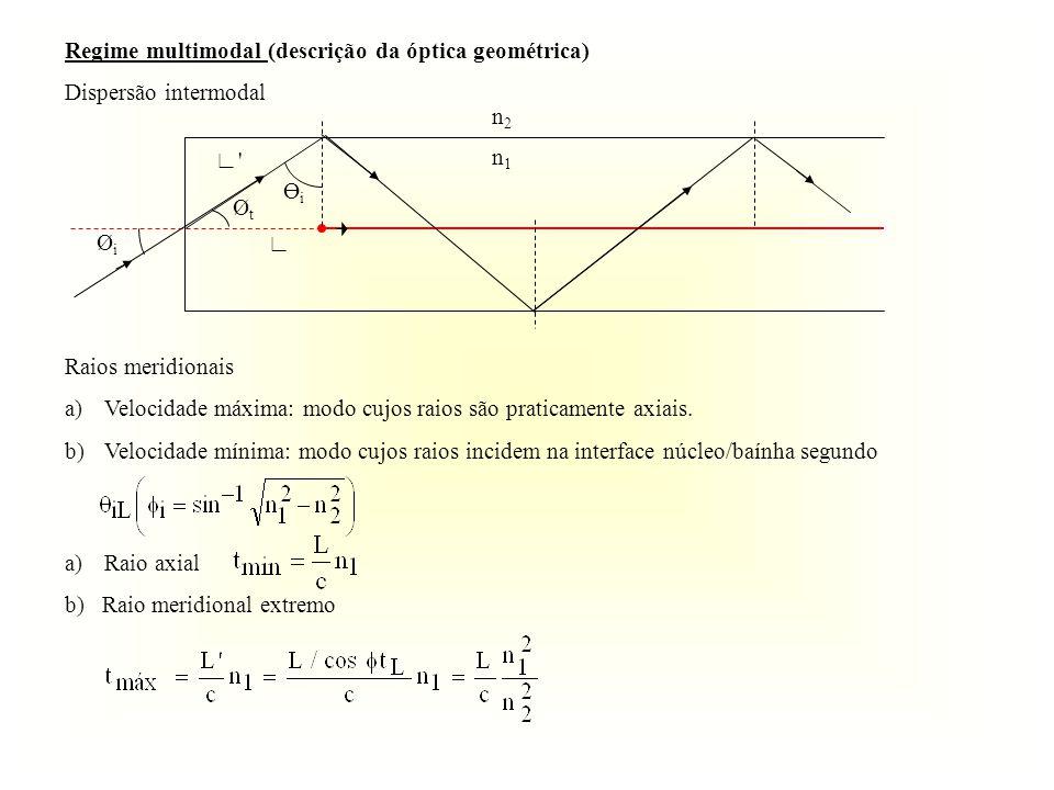 Regime multimodal (descrição da óptica geométrica)