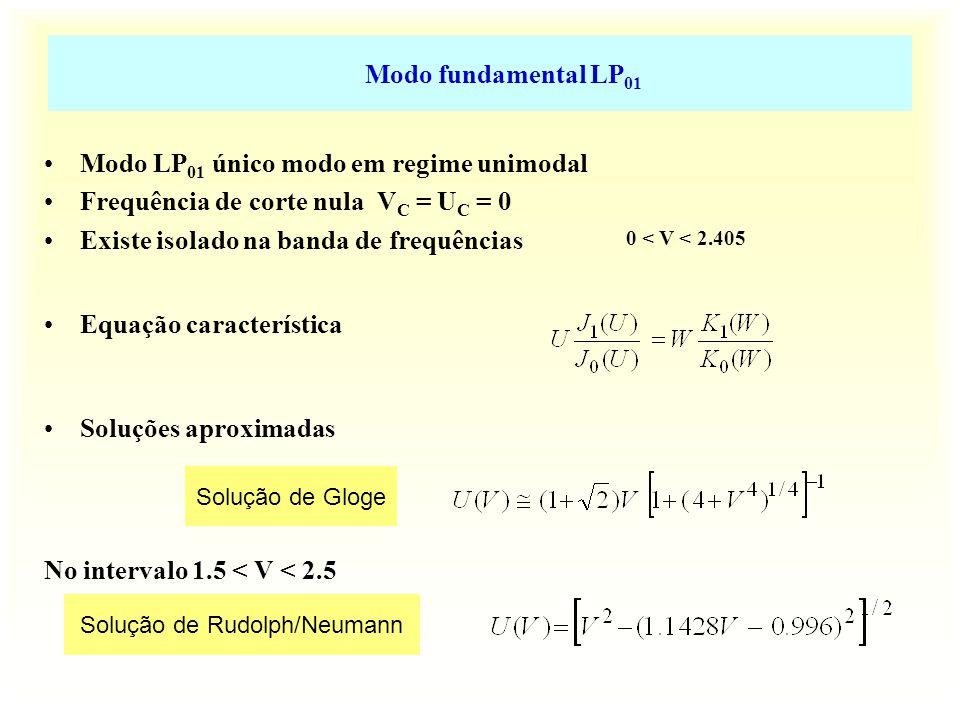 Solução de Rudolph/Neumann