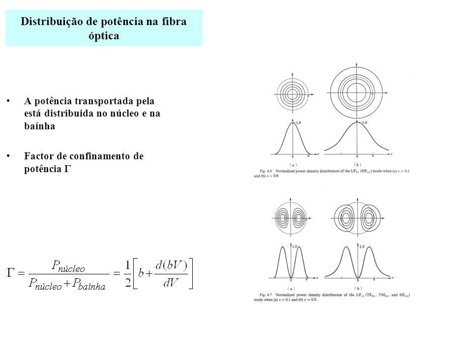 Distribuição de potência na fibra óptica