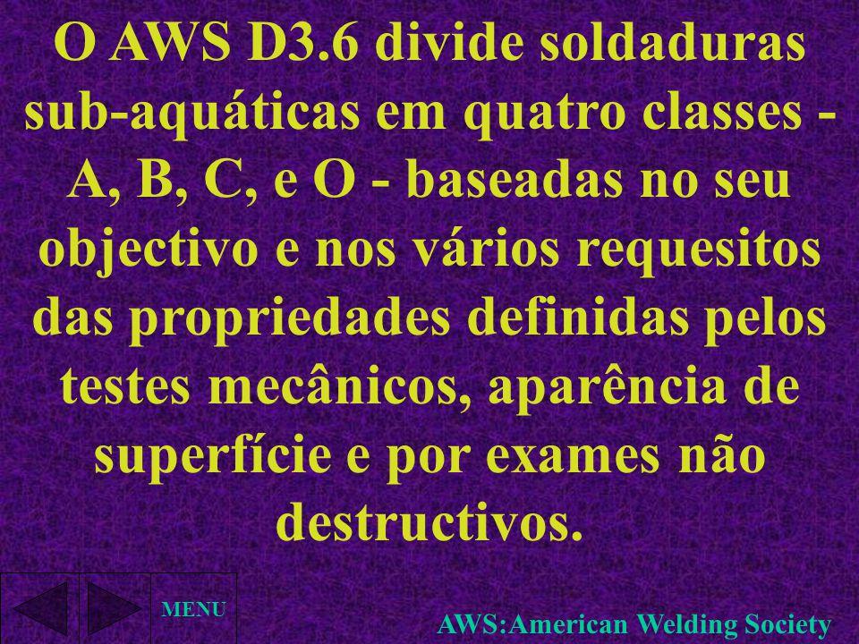 AWS:American Welding Society