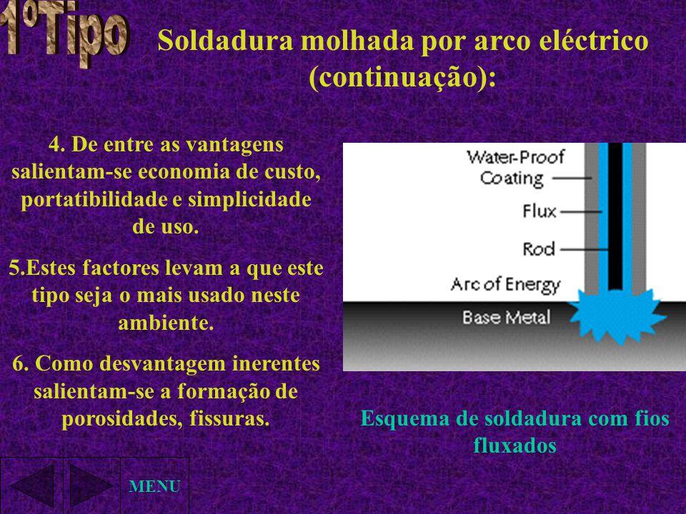 1ºTipo Soldadura molhada por arco eléctrico (continuação):