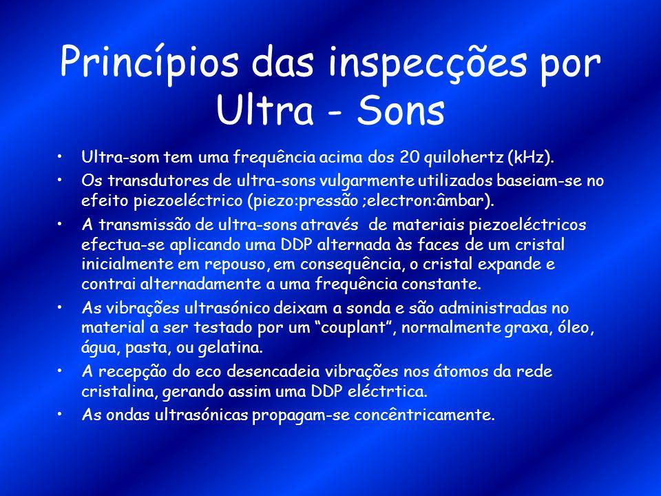 Princípios das inspecções por Ultra - Sons
