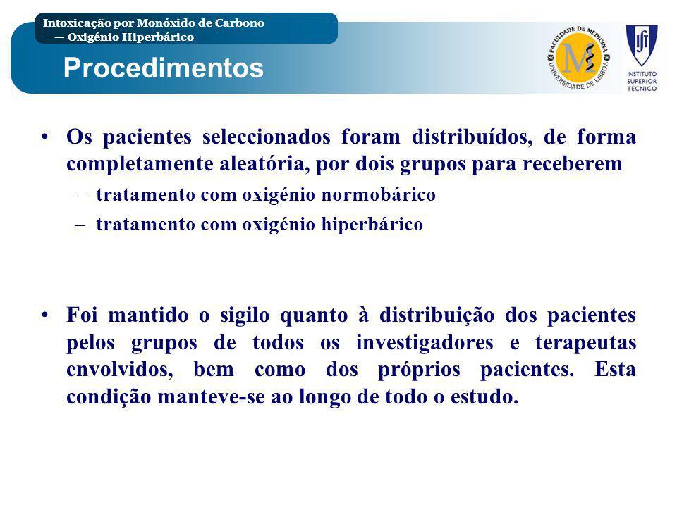 Procedimentos Os pacientes seleccionados foram distribuídos, de forma completamente aleatória, por dois grupos para receberem.