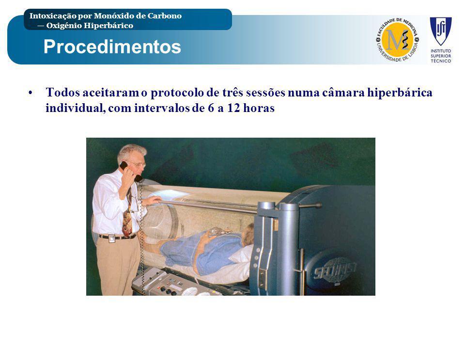 Procedimentos Todos aceitaram o protocolo de três sessões numa câmara hiperbárica individual, com intervalos de 6 a 12 horas.