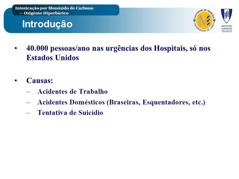 Introdução 40.000 pessoas/ano nas urgências dos Hospitais, só nos Estados Unidos. Causas: Acidentes de Trabalho.