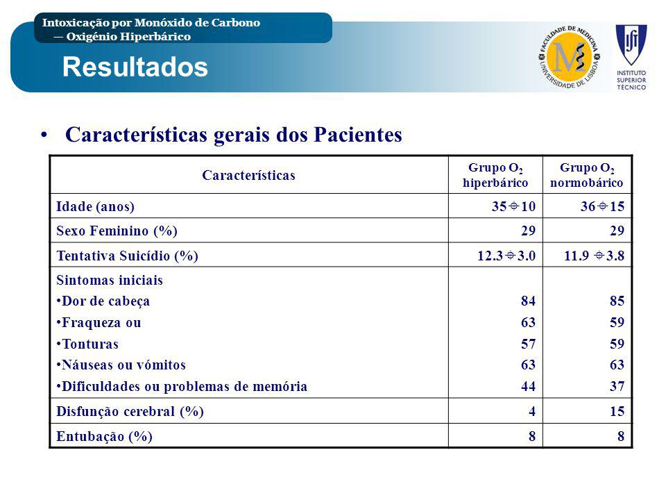 Resultados Características gerais dos Pacientes Características
