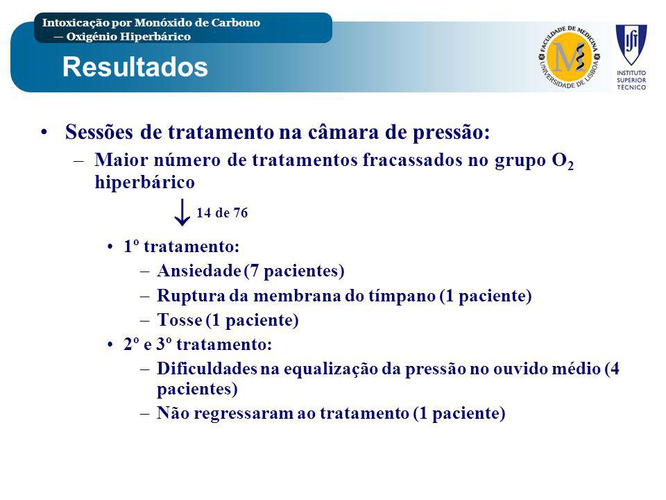 Resultados Sessões de tratamento na câmara de pressão: