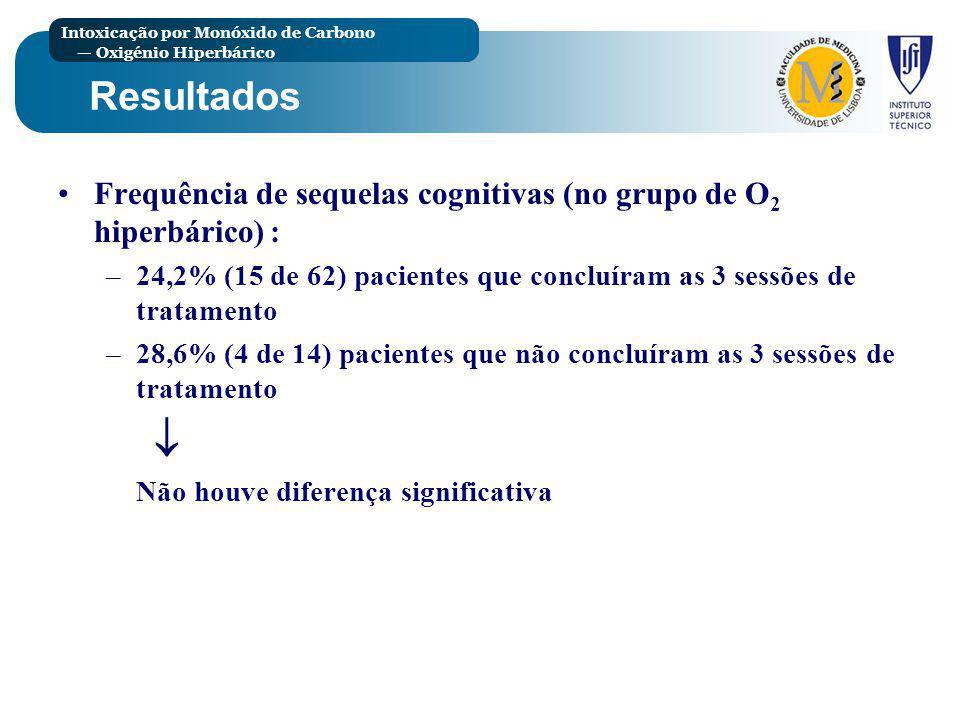Resultados Frequência de sequelas cognitivas (no grupo de O2 hiperbárico) : 24,2% (15 de 62) pacientes que concluíram as 3 sessões de tratamento.