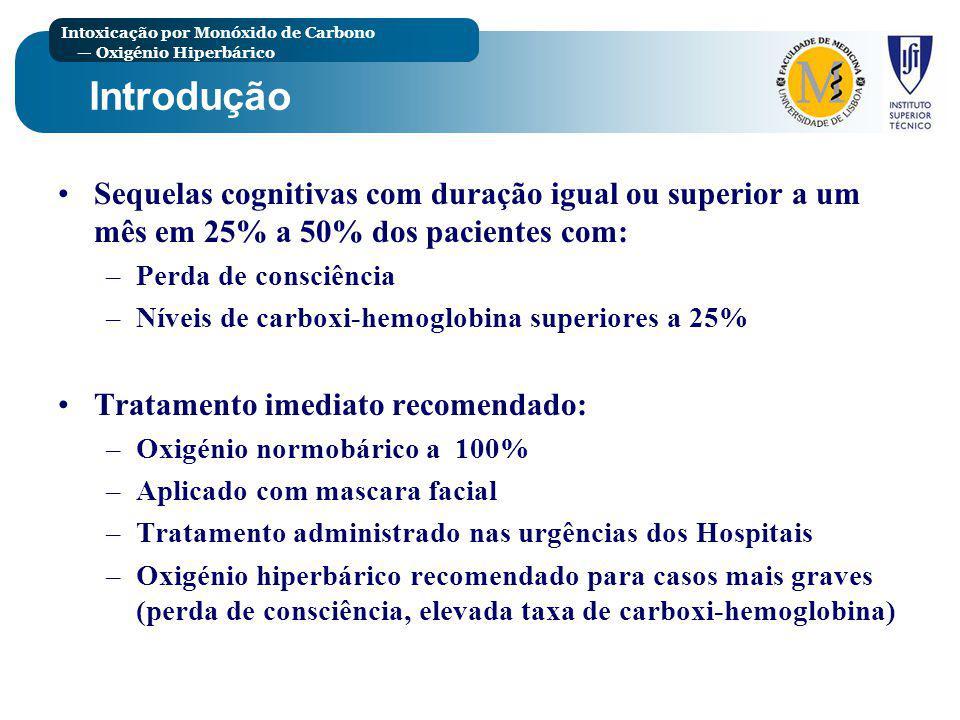 Introdução Sequelas cognitivas com duração igual ou superior a um mês em 25% a 50% dos pacientes com: