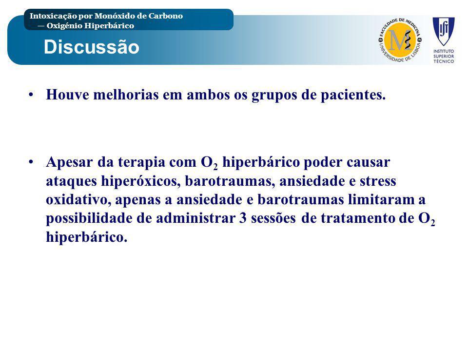Discussão Houve melhorias em ambos os grupos de pacientes.
