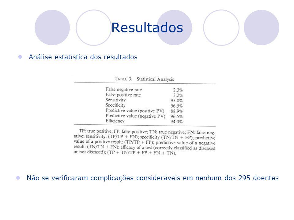 Resultados Análise estatística dos resultados