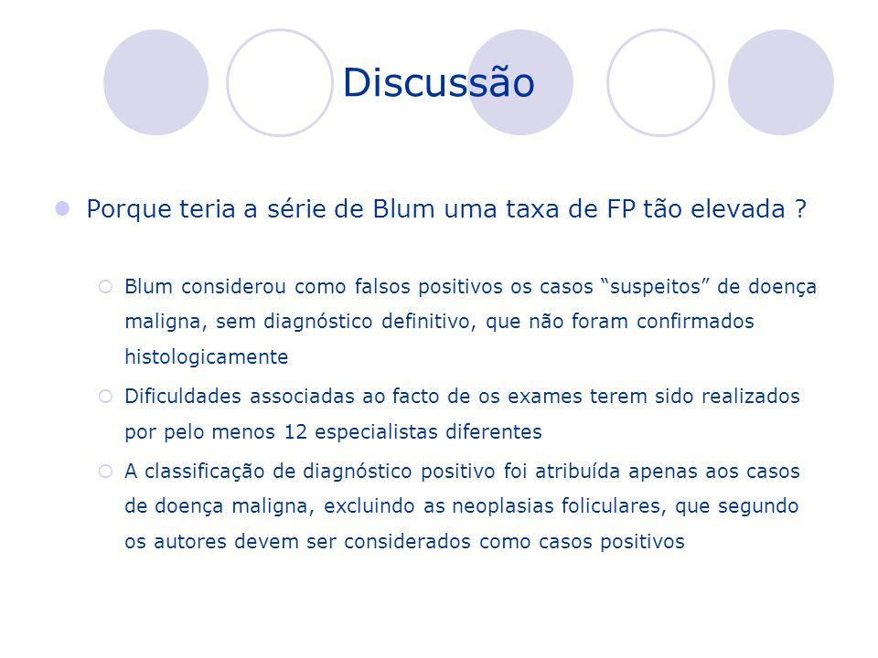 Discussão Porque teria a série de Blum uma taxa de FP tão elevada