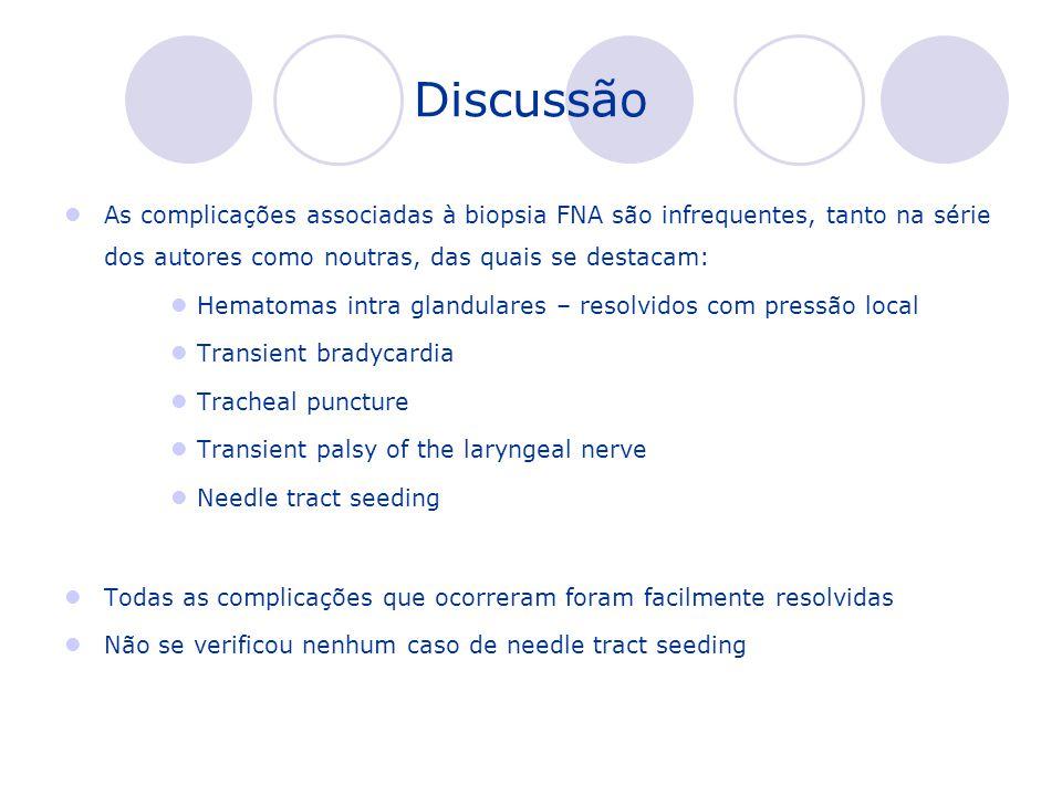 Discussão As complicações associadas à biopsia FNA são infrequentes, tanto na série dos autores como noutras, das quais se destacam: