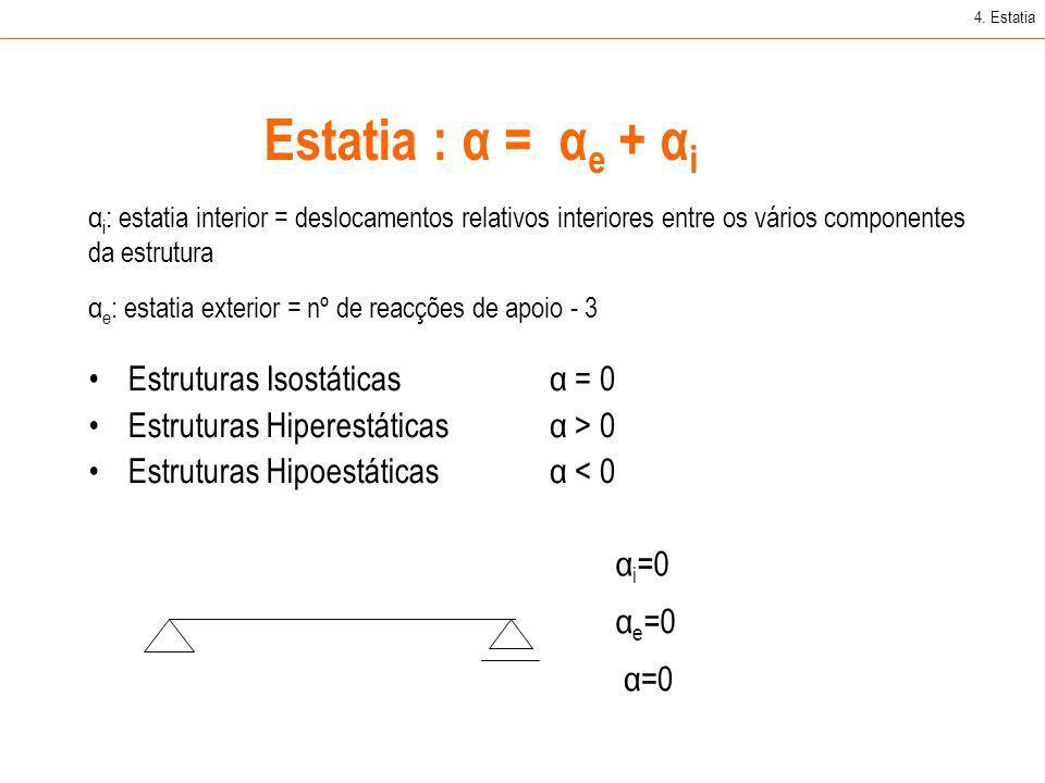 Estatia : α = αe + αi Estruturas Isostáticas Estruturas Hiperestáticas
