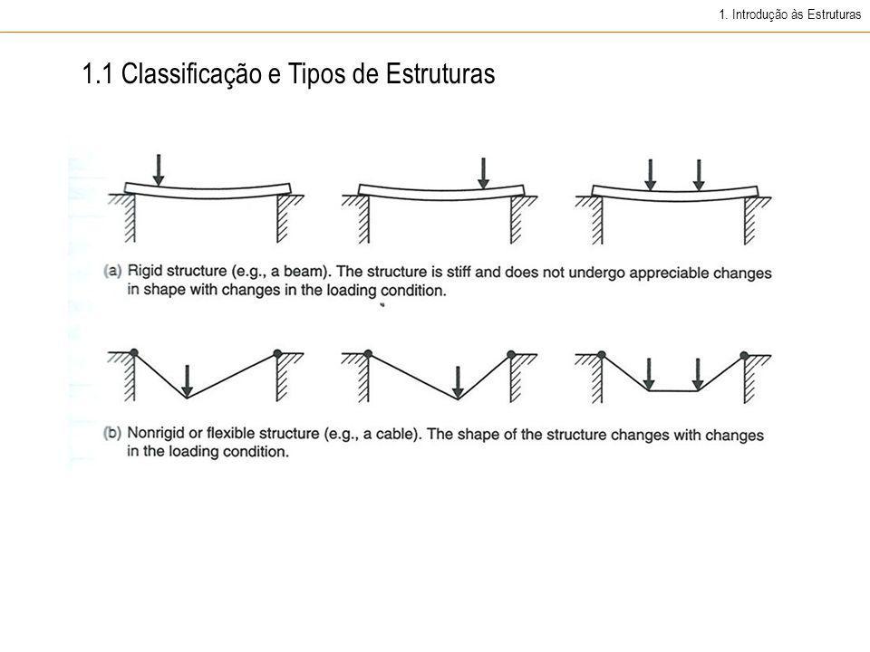 1.1 Classificação e Tipos de Estruturas