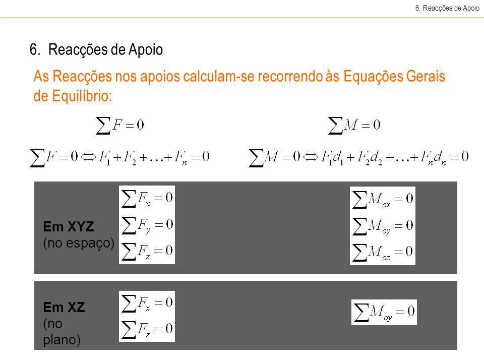 6. Reacções de Apoio 6. Reacções de Apoio. As Reacções nos apoios calculam-se recorrendo às Equações Gerais de Equilíbrio: