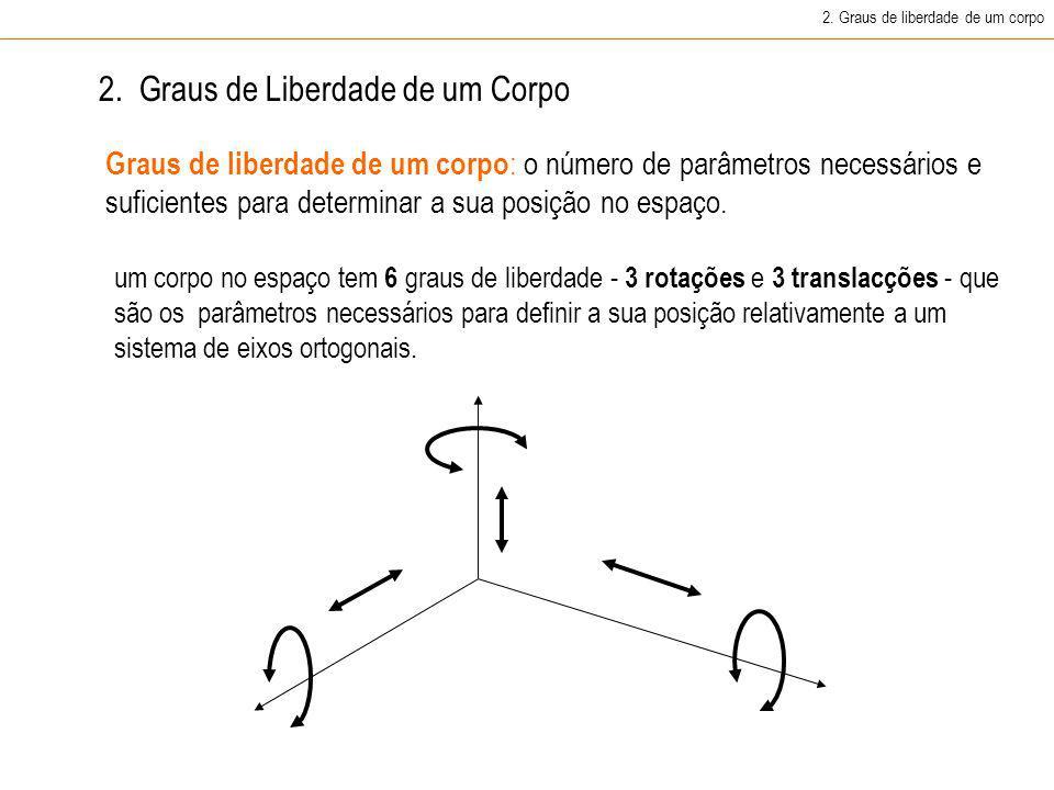2. Graus de Liberdade de um Corpo