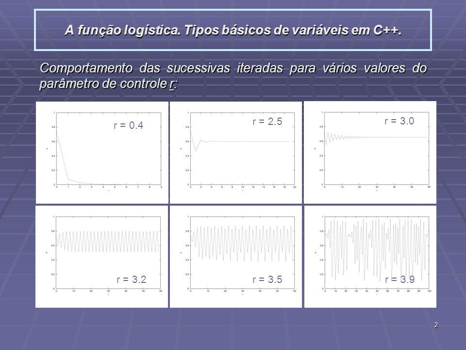A função logística. Tipos básicos de variáveis em C++.