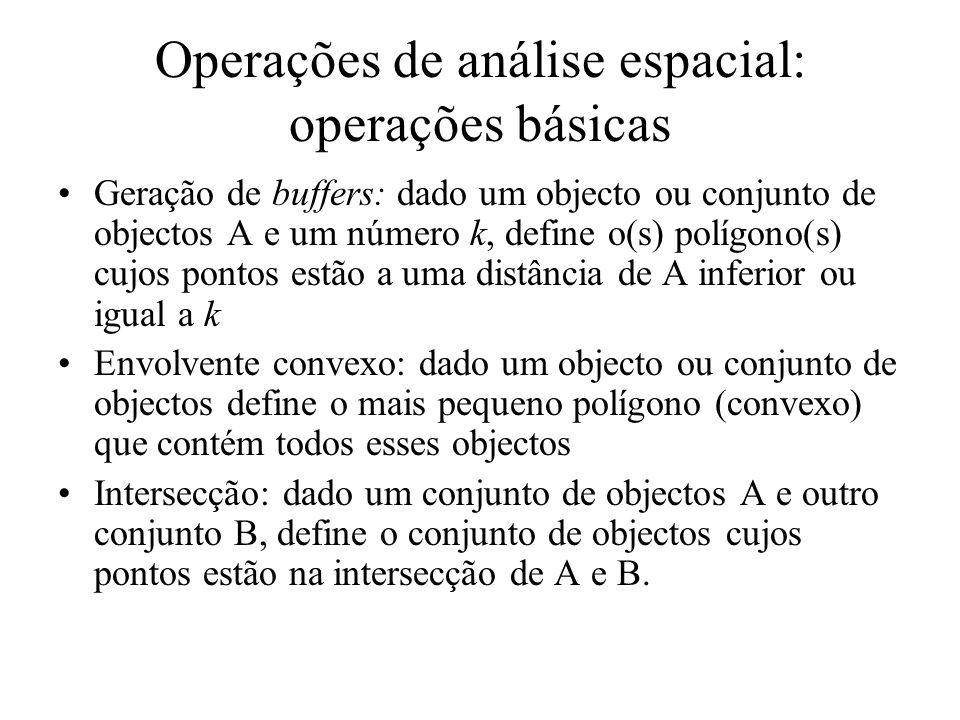 Operações de análise espacial: operações básicas