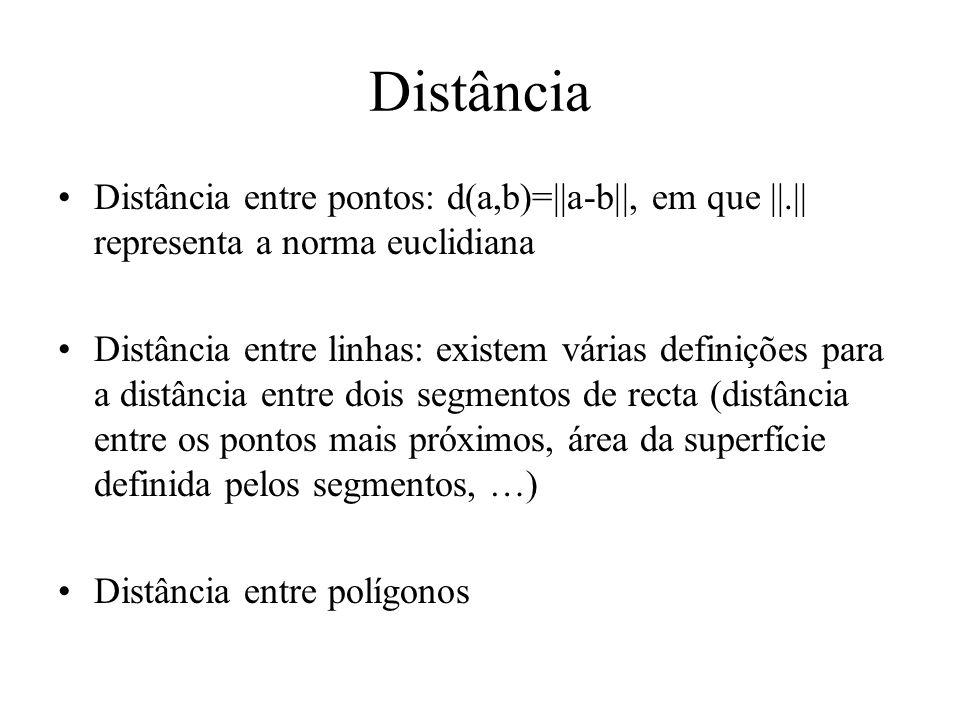 Distância Distância entre pontos: d(a,b)=||a-b||, em que ||.|| representa a norma euclidiana.
