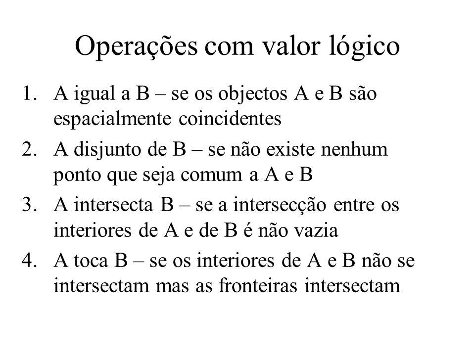 Operações com valor lógico