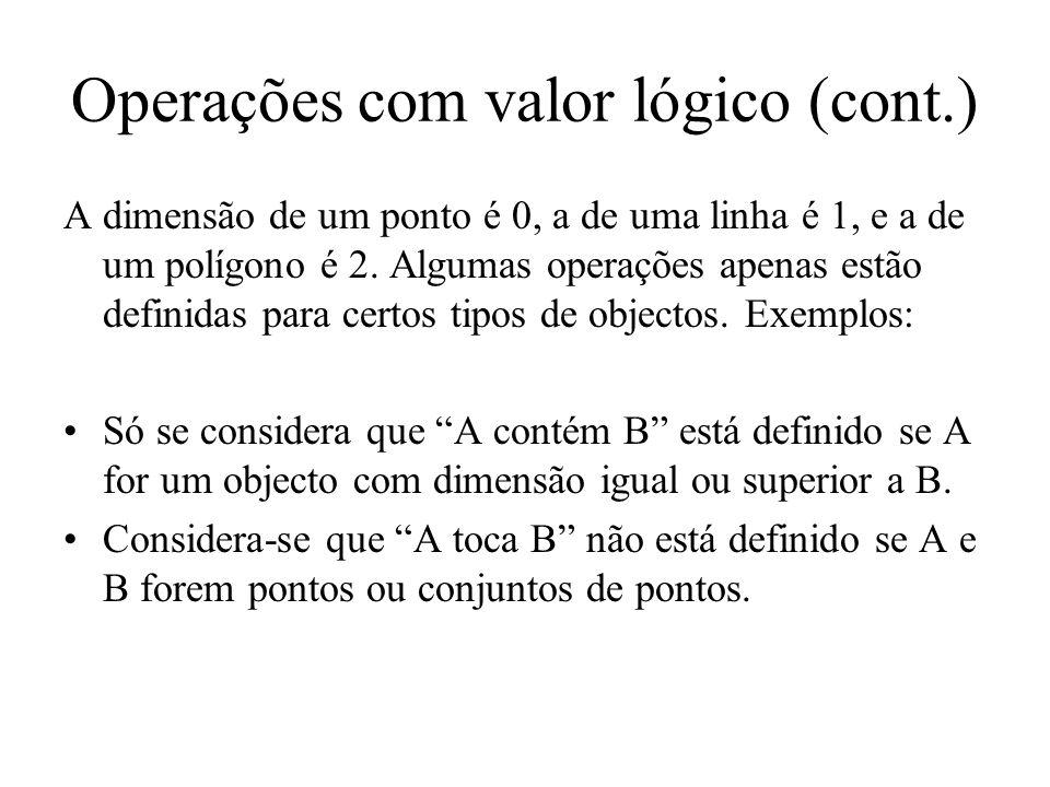 Operações com valor lógico (cont.)