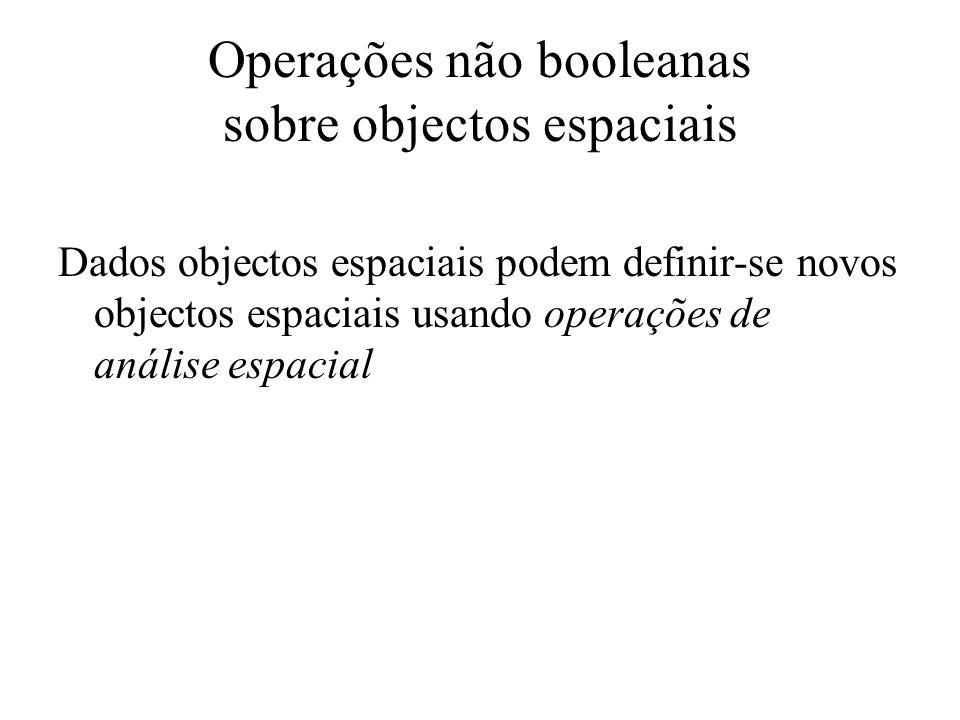 Operações não booleanas sobre objectos espaciais
