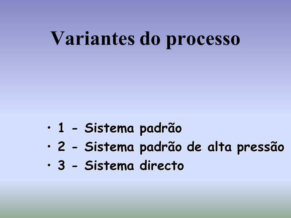 Variantes do processo 1 - Sistema padrão