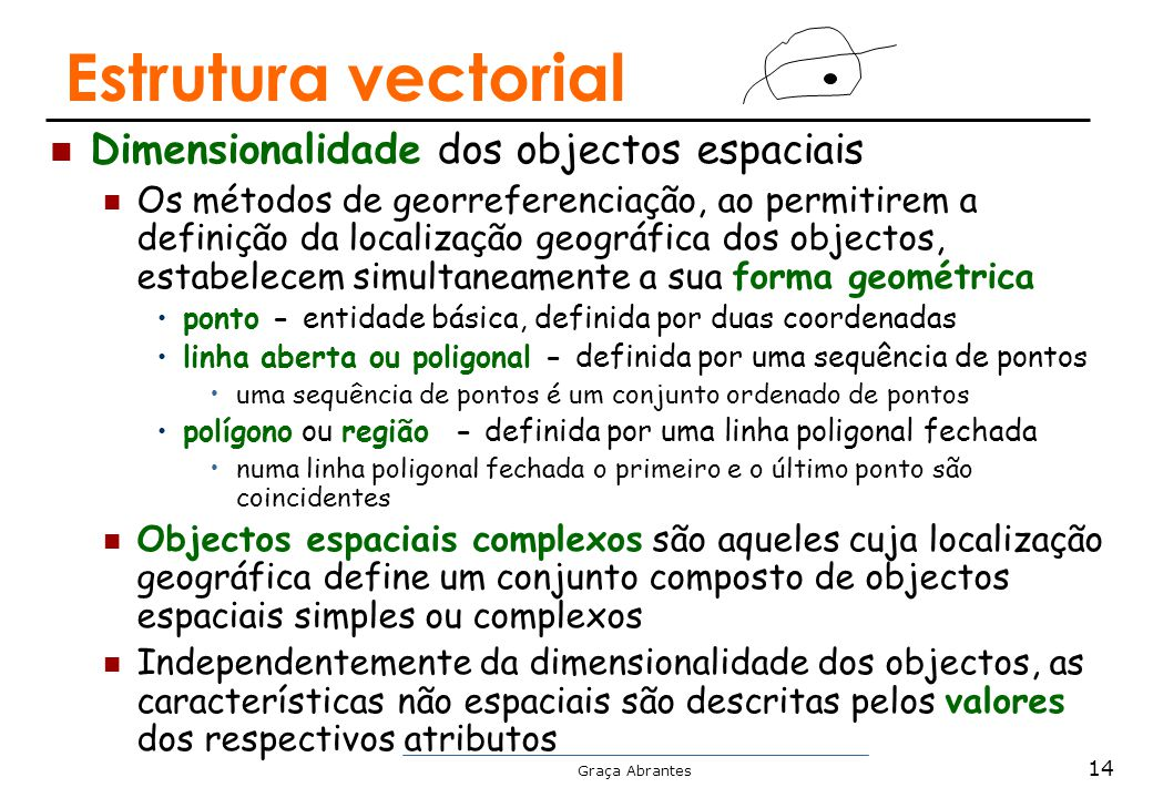 Estrutura vectorial Dimensionalidade dos objectos espaciais