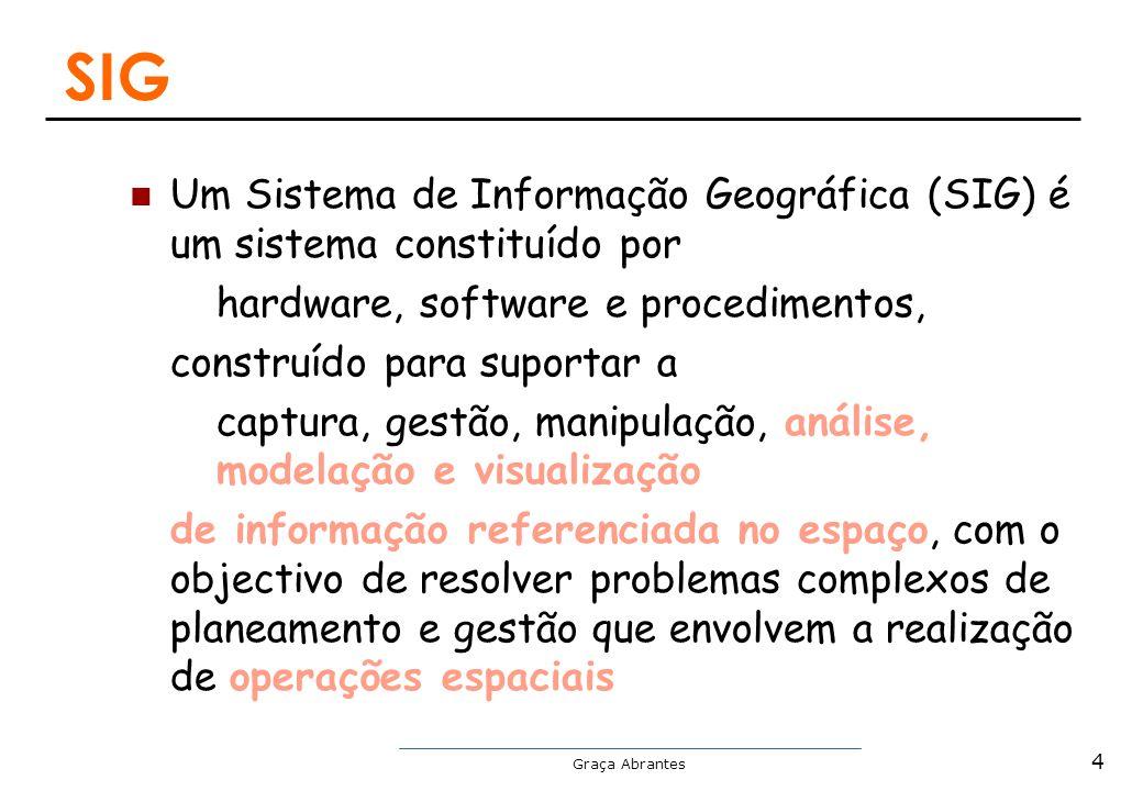 SIG Um Sistema de Informação Geográfica (SIG) é um sistema constituído por. hardware, software e procedimentos,