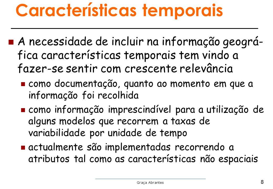 Características temporais