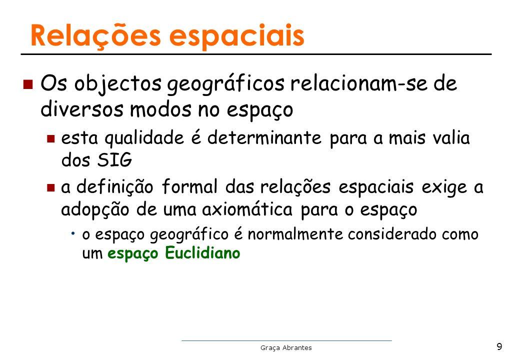 Relações espaciais Os objectos geográficos relacionam-se de diversos modos no espaço. esta qualidade é determinante para a mais valia dos SIG.