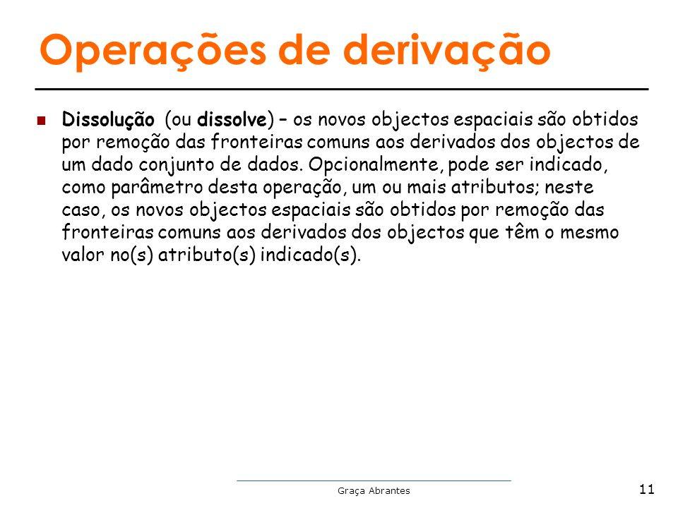 Operações de derivação